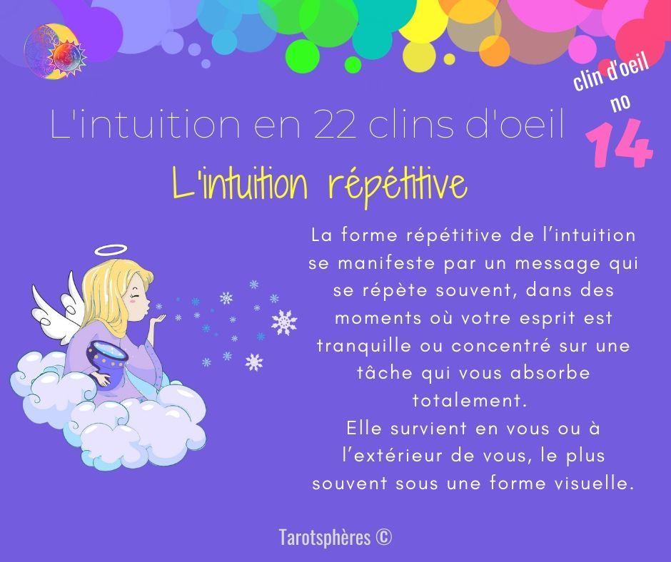 la-forme-intuitive-de-l-intuition