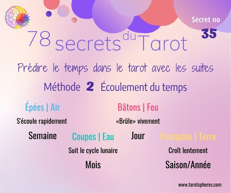 Predire-le-tarot-methode2