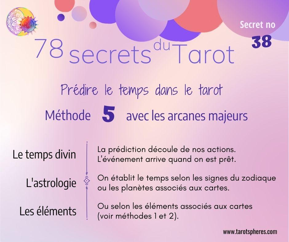 predire-le-temps-dans-le-tarot-methode5
